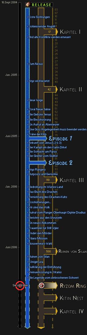 Chrono roadmap de.jpg