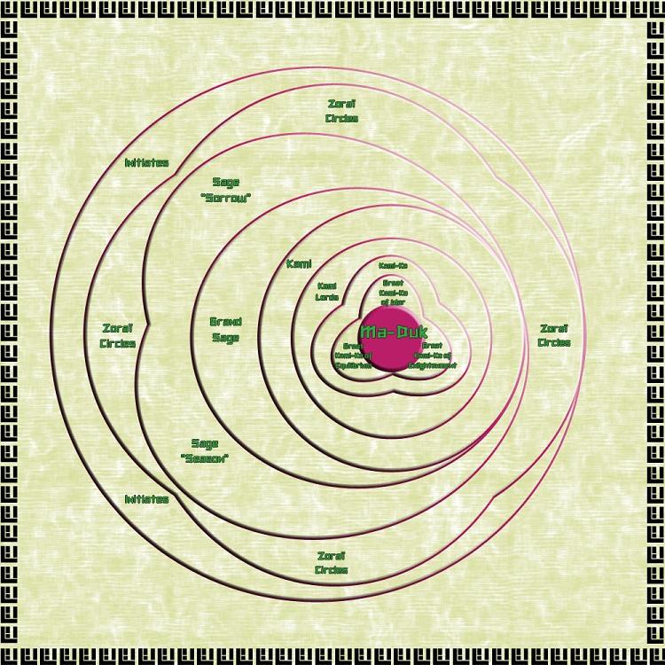 Zorai circles2.jpg